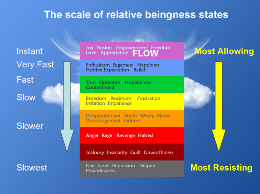 relative-beingness