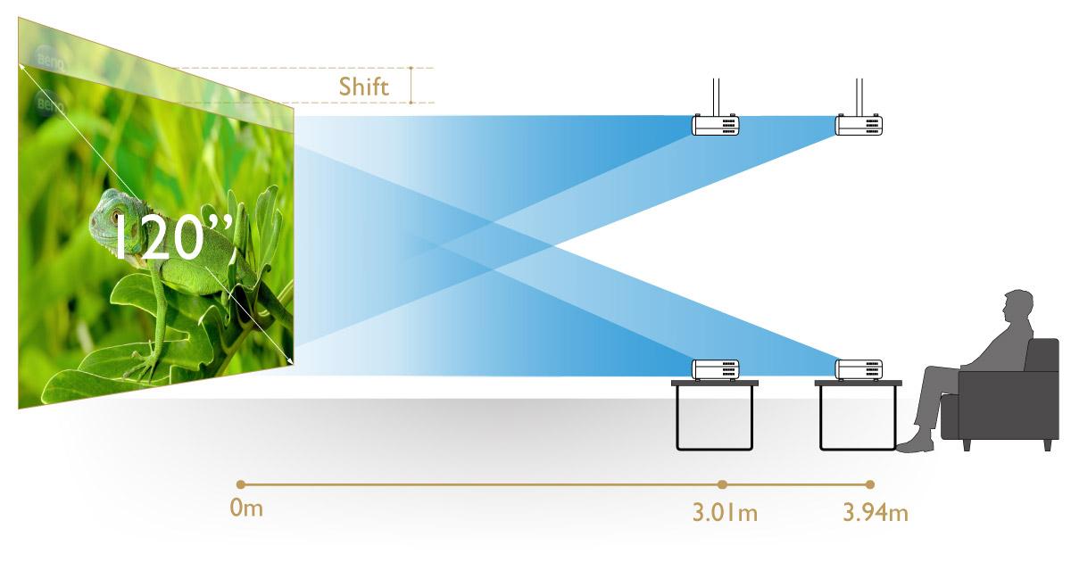 29-w2700-lens-shift
