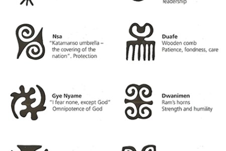 African Tribal Art Symbols 4k Pictures 4k Pictures Full Hq