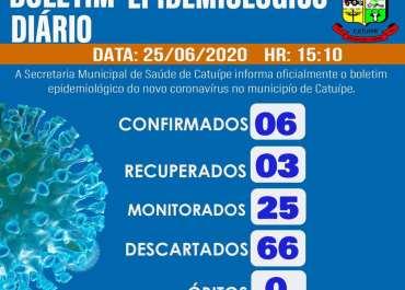 Boletim epidemiológico – CATUÍPE – 25/06/2020