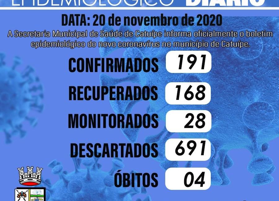Coronavírus: 191 casos confirmados em Catuípe