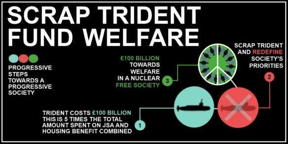 https://i2.wp.com/www.anphoblacht.com/files/images/620/2013/Scrap-Trident-Fund-Welfare-1024x512.jpg.pagespeed_.ic_.uRD3FoLajK_.jpg