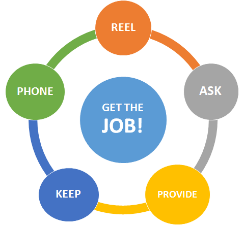 job search tactics