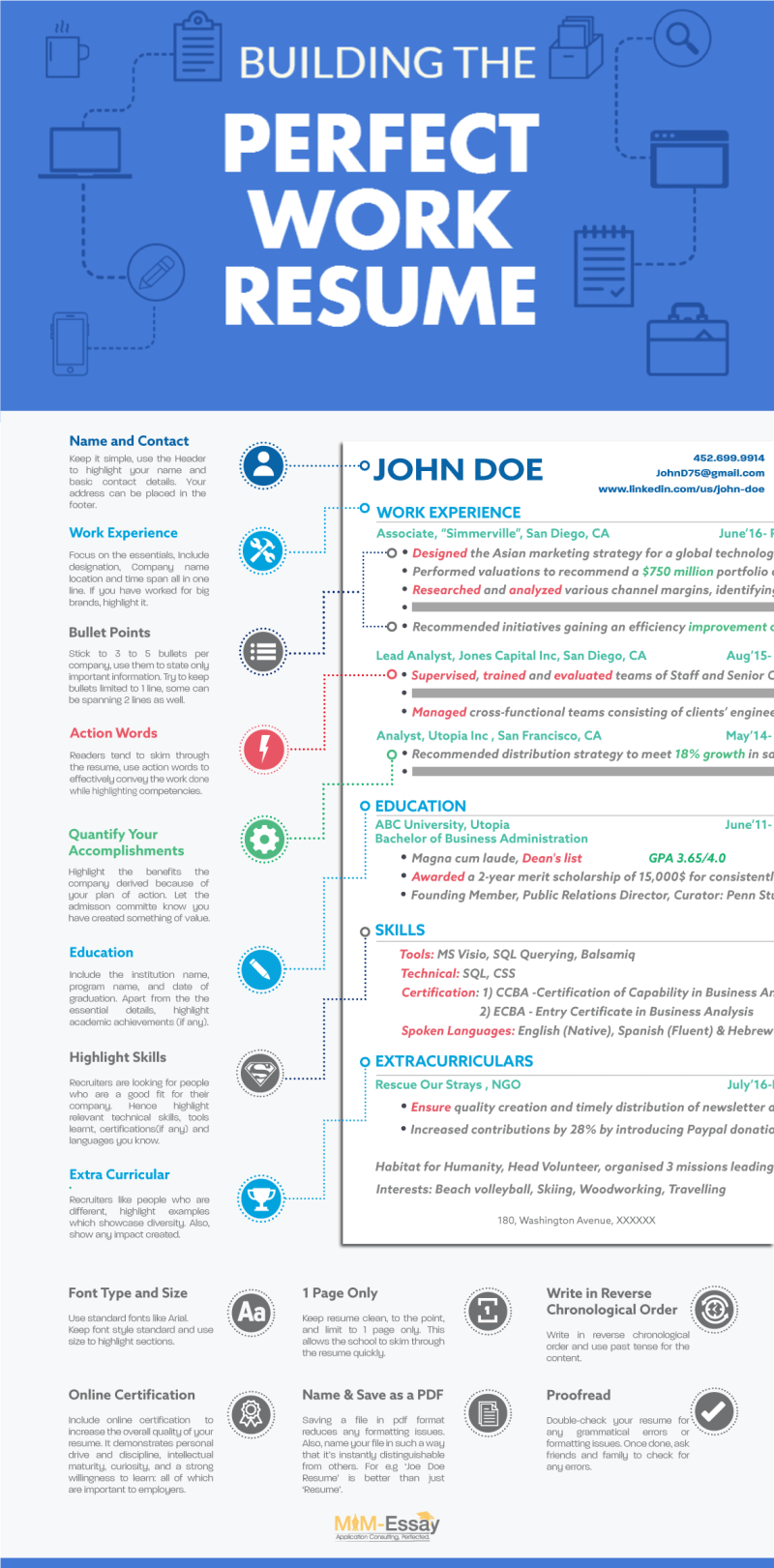 crafted resume