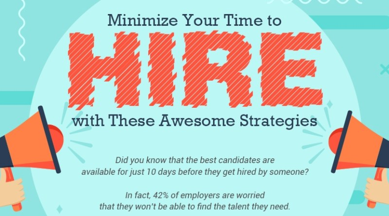 How Can You Minimize Your Time to Hire? (Infographic)