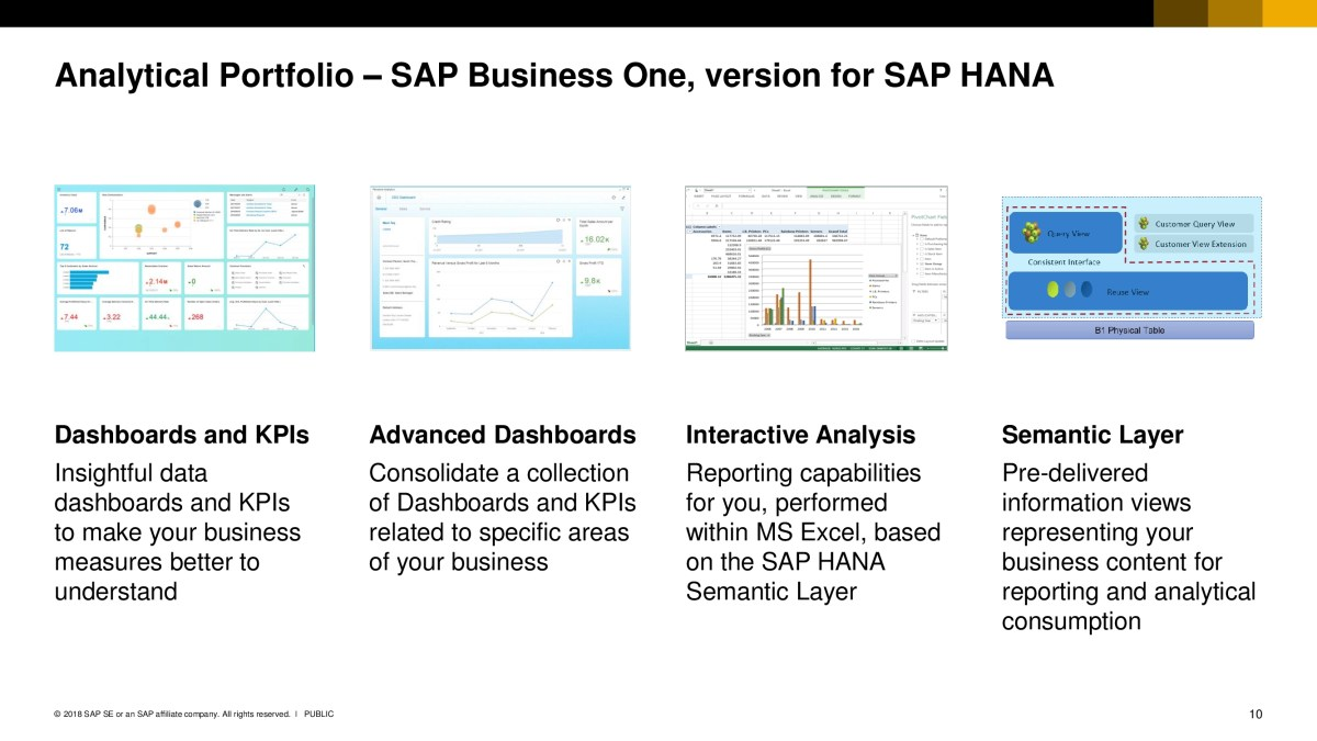 SAP Business One 9