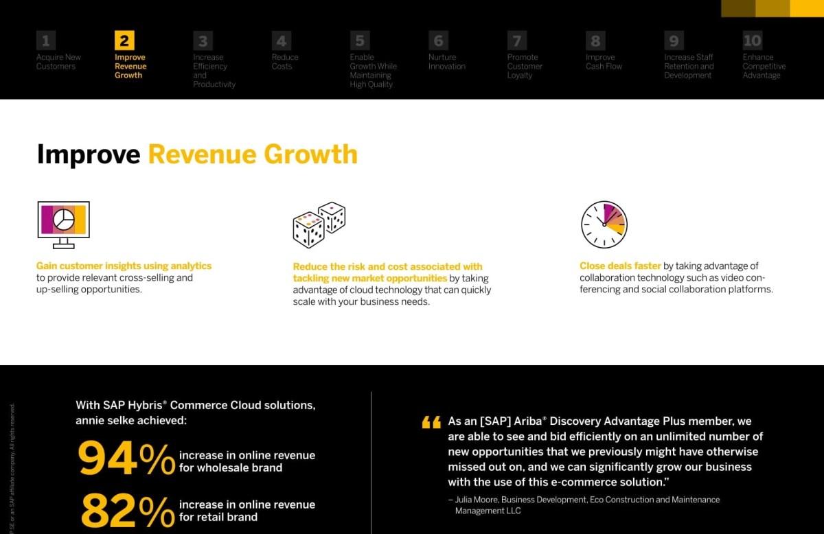 eBook_Top10_BusinessGoalsForSMEs_Partner_-05