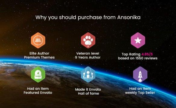 Ansonika Themeforest Elite Author