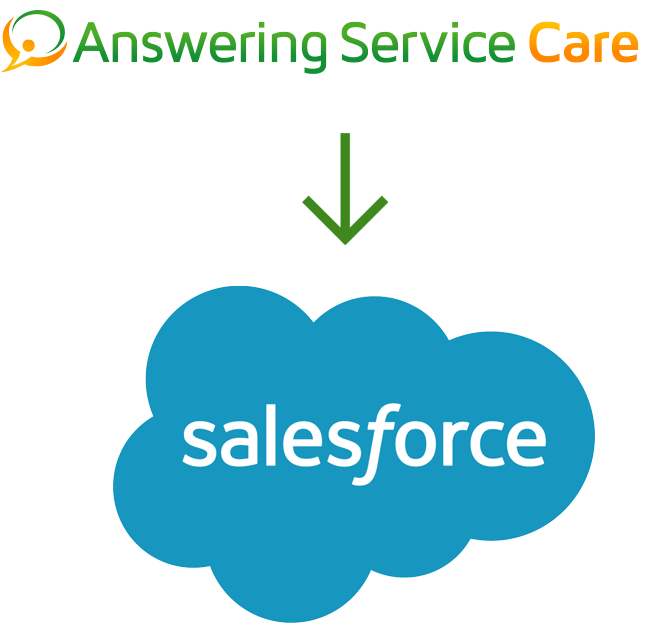 Answering Service Integration with Salesforce