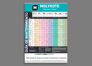 dow corning molykote