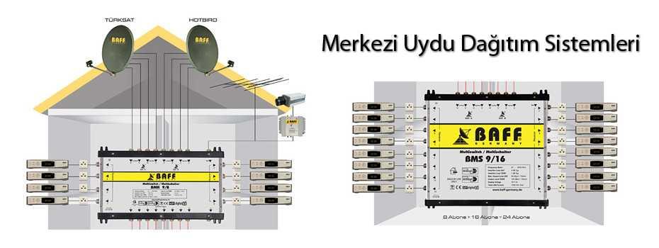 Antalya Uydu Servis