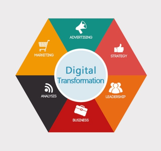It is the first step towards a deeper digital transformation