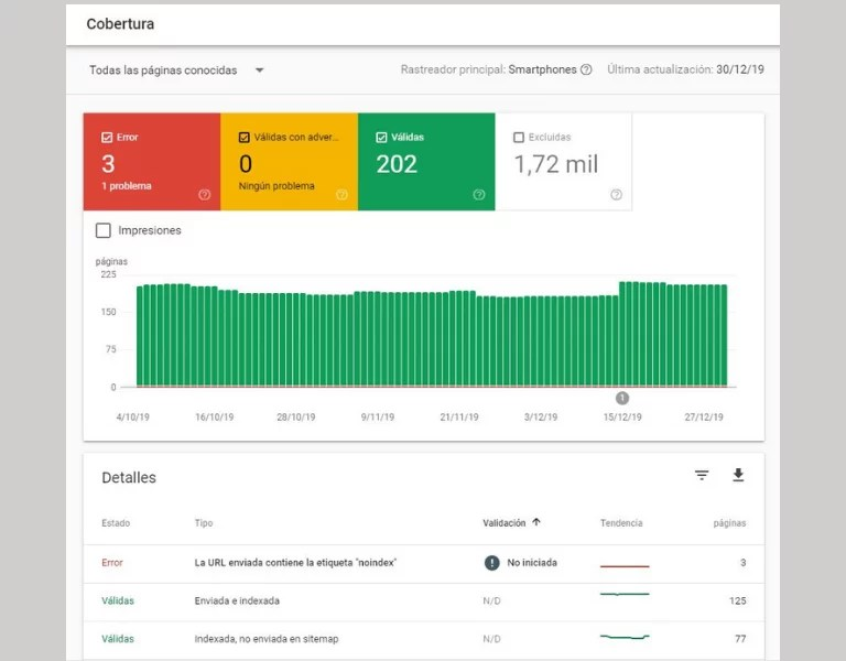 Cobertura de Google Search Console