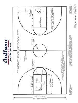 High School Basketball Court Diagram