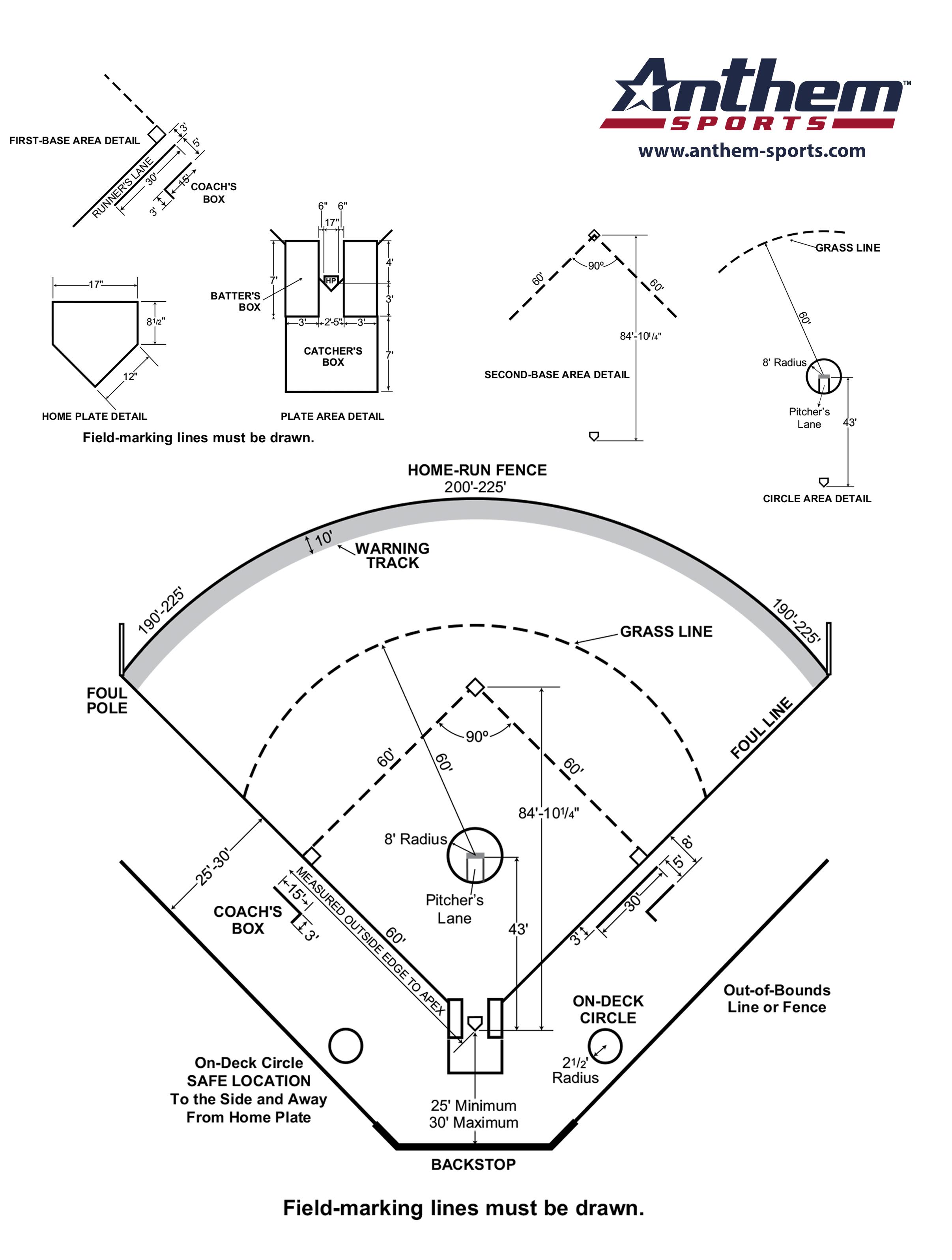 Softball Diagram
