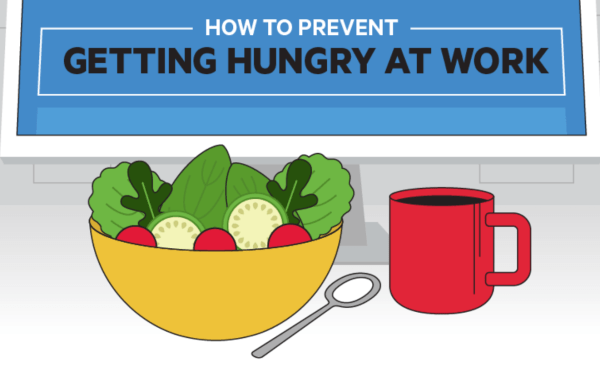 How to prevent getting hungry at work
