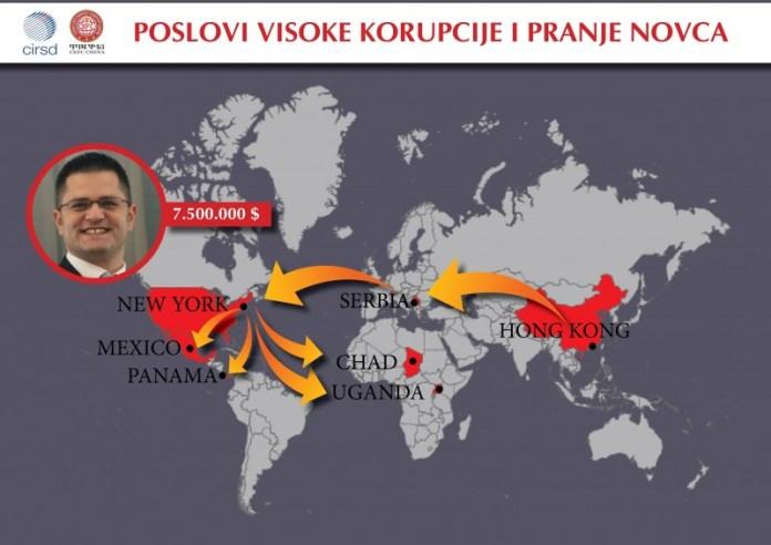 АНТИДОТ РАЗВАЛИО ЈЕРЕМИЋА: CIRSD - Међународни центар за прање новца! 2