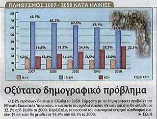 Η Πίκρα των Εκπαιδευτικών ως Σύμπτωμα Ανωριμότητας της Ελληνικής Κοινωνίας