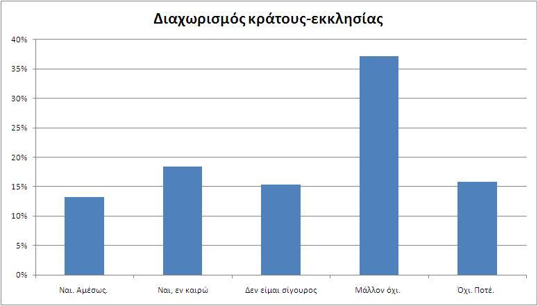 ereuna-chart6