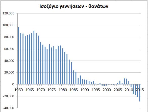 https://i2.wp.com/www.antibaro.gr/wp-content/uploads/2017/02/dhmografiko-2.png?resize=586%2C442