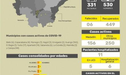 Nuevos casos de Covid 19 en Antioquia