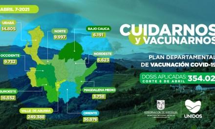 Antioquia llega a 354.022 vacunados contra COVID-19