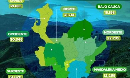 Antioquia llega a 1.426.162 vacunados contra COVID-19