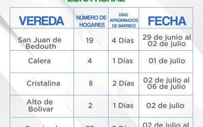 Encuestas fase de demanda del SISBEN IV en Puerto Berrio