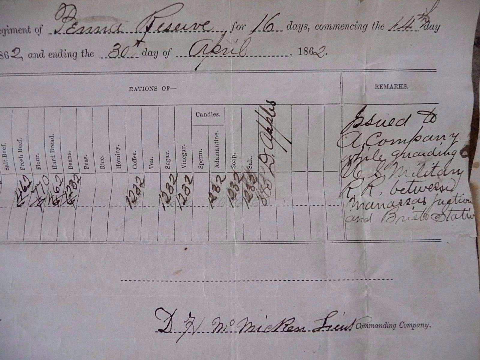 Civil War Antique Price Guide