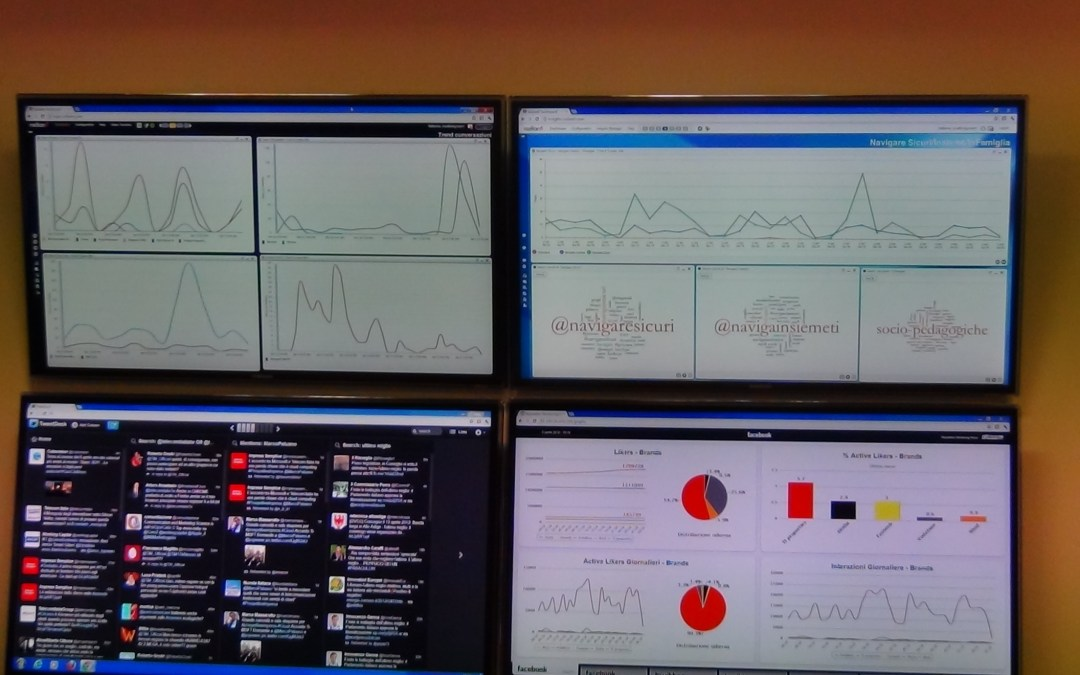 La Reputation Monitoring Room di Telecom Italia