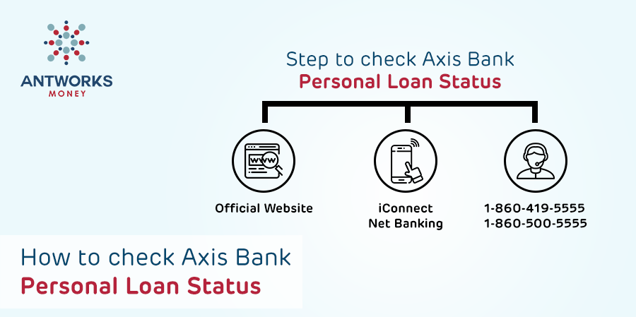 Check Axis Bank Personal Loan Status
