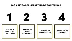 Los_cuatro_retos_marketing