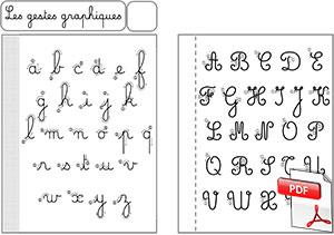 Leçon À Manipuler - Les gestes graphiques en écriture cursive Page à coller : les minuscules LAM à coller : les majuscules
