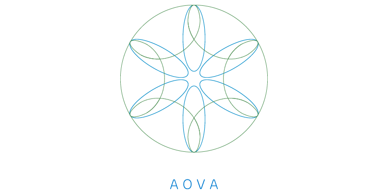 AOA AOVAのロゴ