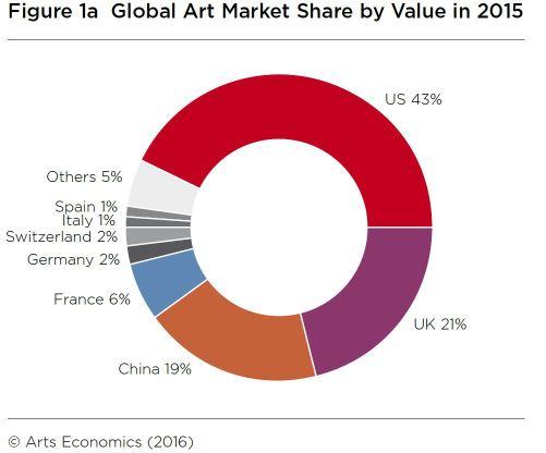 arts-economics-tefaf5
