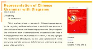 Representation of Chinese Grammar with Diagrams [mit