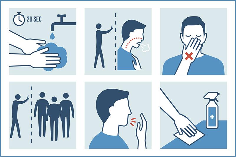 coronavirus comportamenti