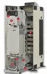 Poerwflex 755 AC Drives