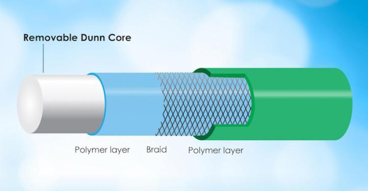 multi layer tubing