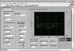 Using LabVIEW with a SYS2722  Audio Precision