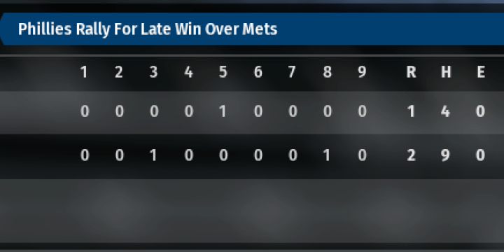 85 Mets Replay – OOTP 19 – Game 11