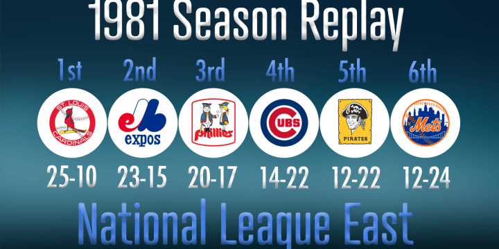 81 Replay NL East Standings