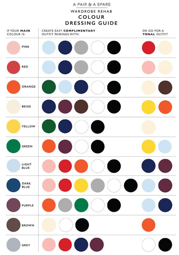Colour-guide
