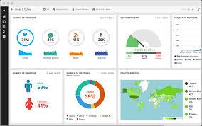 Internet-Marketing-Tools-Hootsuite