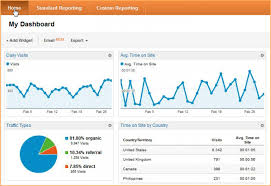 google-webmaster-dashboard