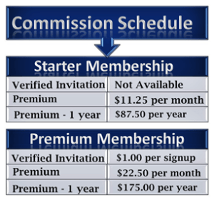 the-wealthy-affiliate-university-commission