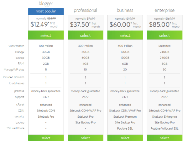 bluehost-hosting-optimized-for-wordpress-review