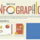 Best Infographic Submission Sites List 2015