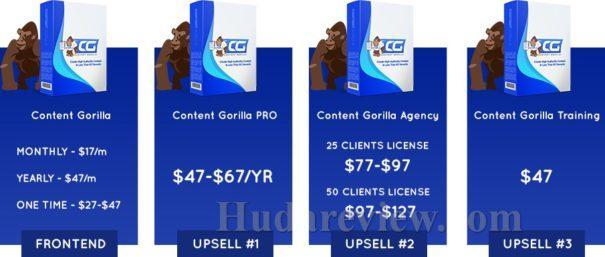 content-gorilla-upsells