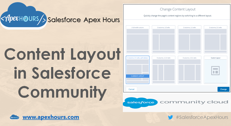 Content Layout in Salesforce Community